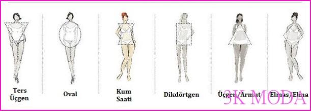Vücut Şekline Göre Nasıl Giyinilir?_3.jpg